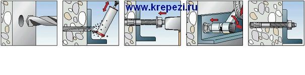 Пример крепежного узла с применением клинового анкера FBN